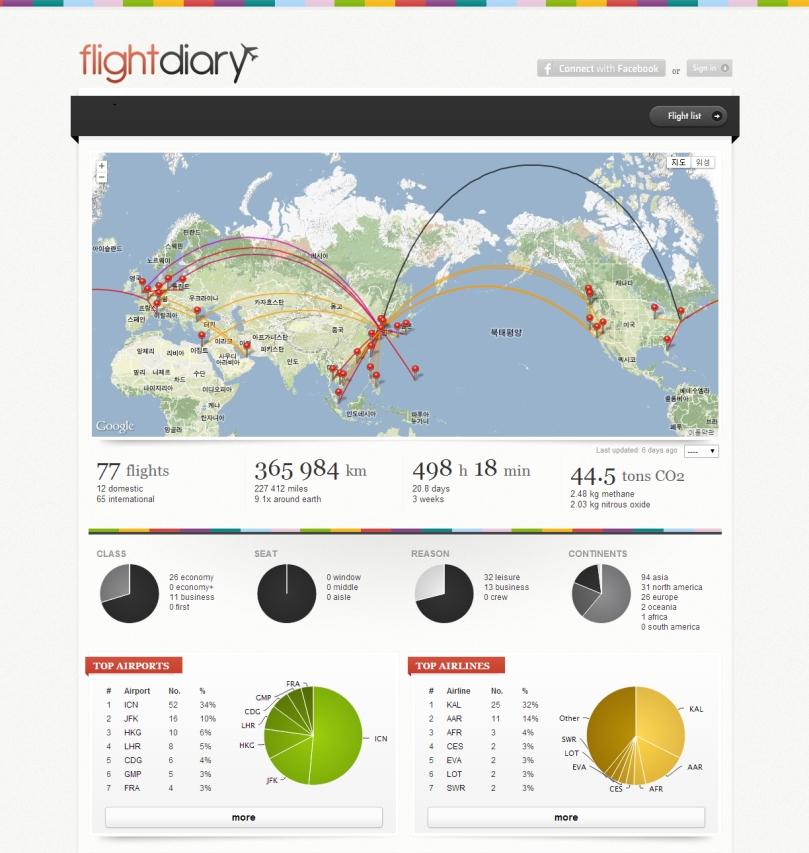 FlightDiary