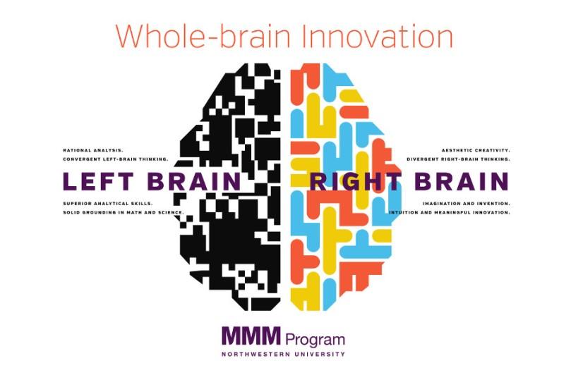 mmm-whole-brain-3